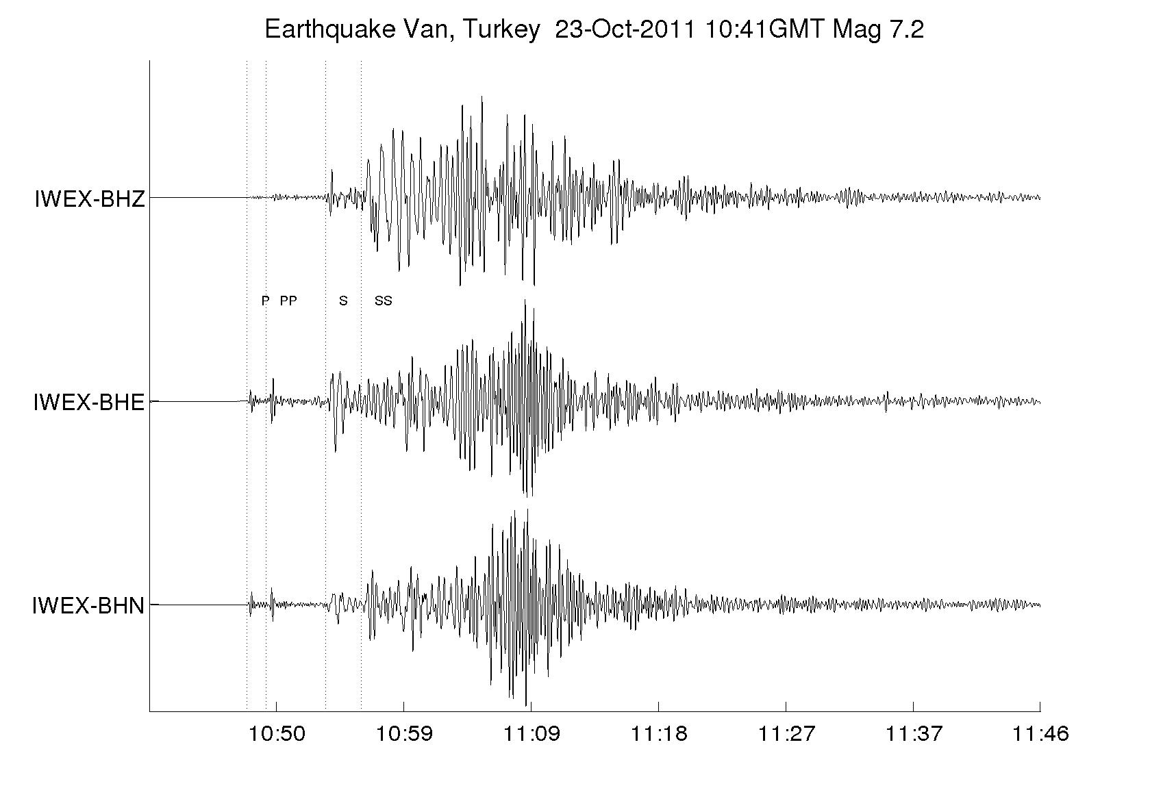 Turkey earthquake IWEX