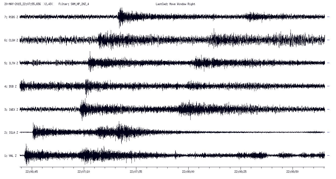 porcupine event 20150520 seismo high pass
